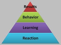 Kirkpatrick's 4 levels