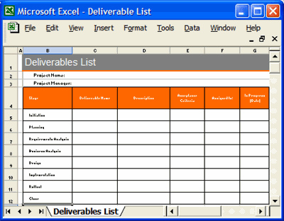 project deliverables template excel - blog post 2 initiation and design passport2education